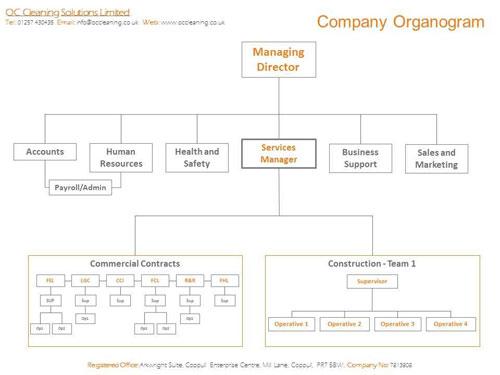 company Oranogram
